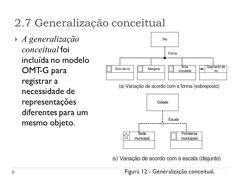 2.7 Generalização conceitual