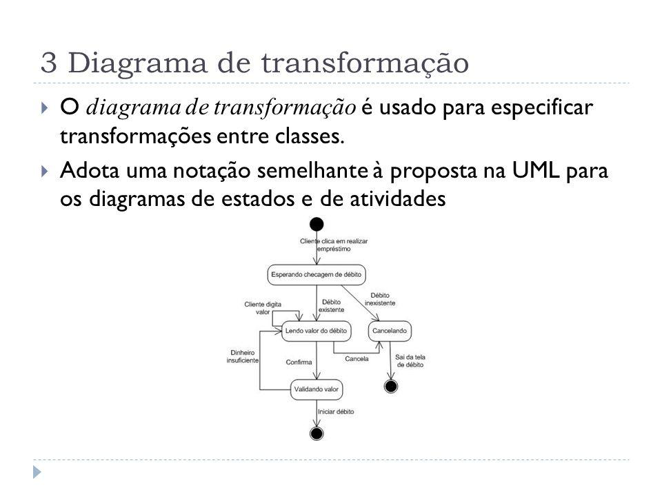3 Diagrama de transformação