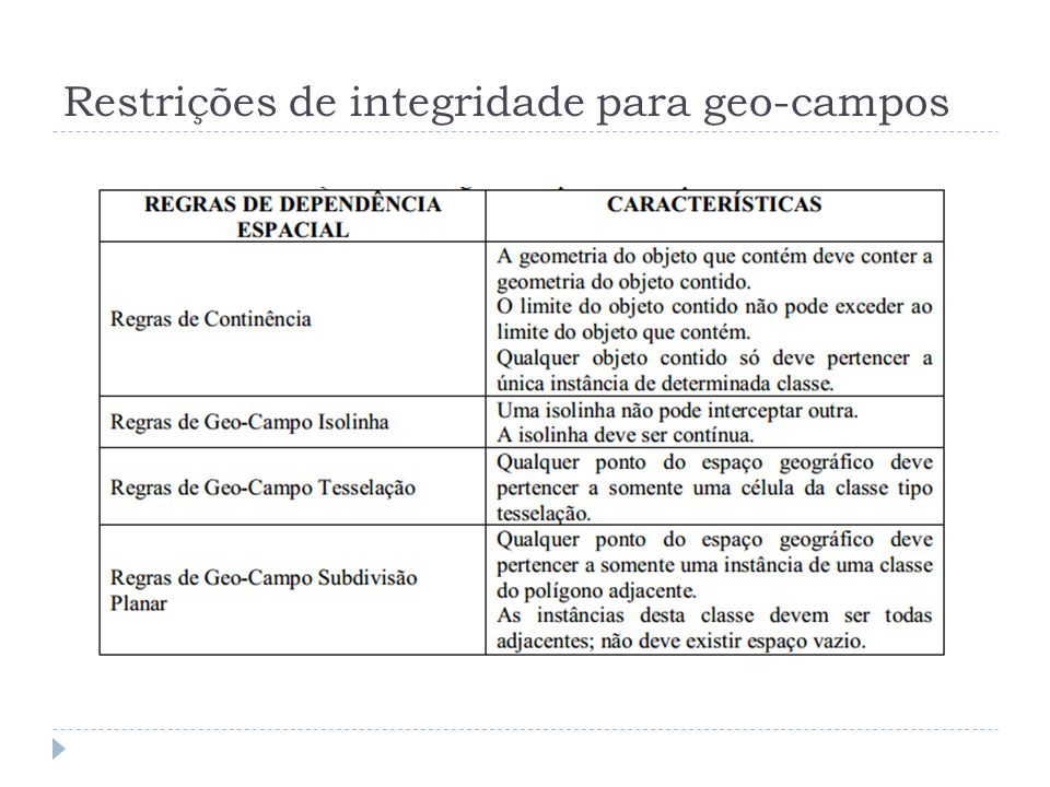 Restrições de integridade para geo-campos