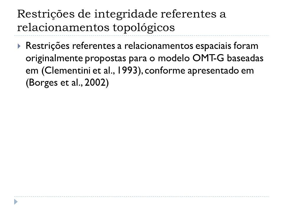 Restrições de integridade referentes a relacionamentos topológicos