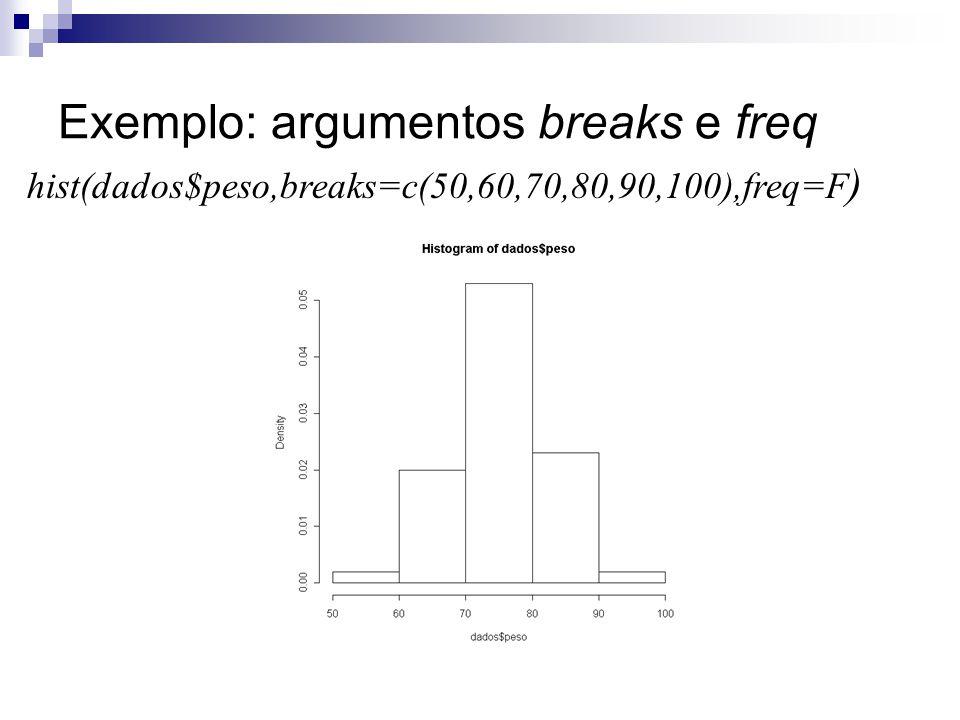 Exemplo: argumentos breaks e freq