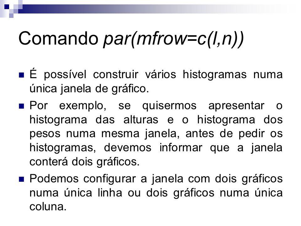 Comando par(mfrow=c(l,n))