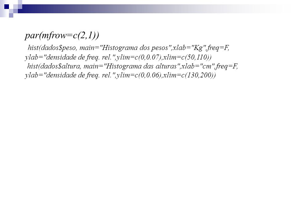hist(dados$peso, main= Histograma dos pesos ,xlab= Kg ,freq=F,