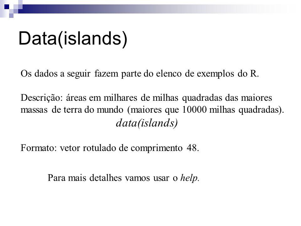 Data(islands) Os dados a seguir fazem parte do elenco de exemplos do R. Descrição: áreas em milhares de milhas quadradas das maiores.