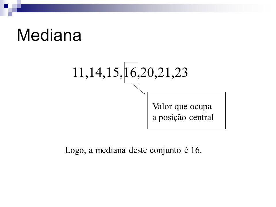 Mediana 11,14,15,16,20,21,23 Valor que ocupa a posição central