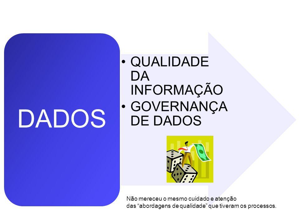 DADOS QUALIDADE DA INFORMAÇÃO GOVERNANÇA DE DADOS