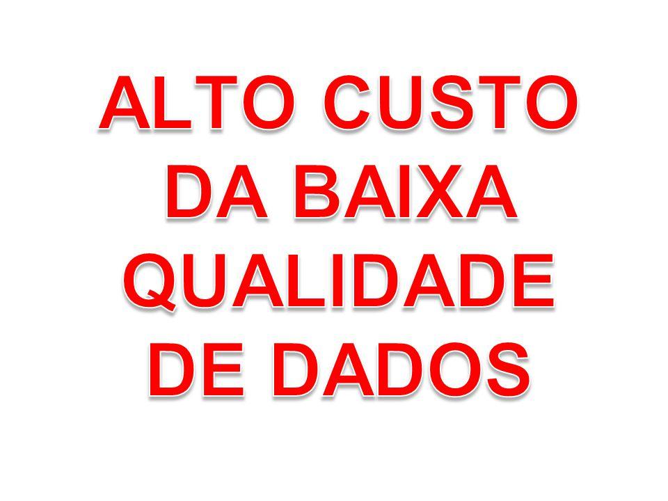 ALTO CUSTO DA BAIXA QUALIDADE DE DADOS