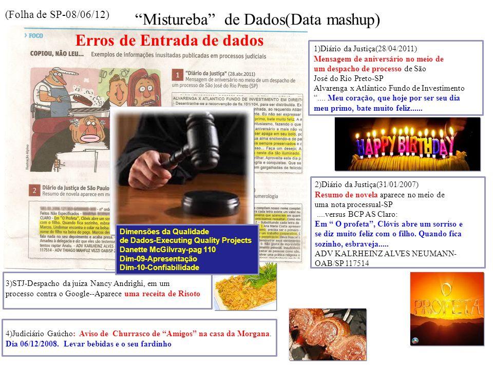 Mistureba de Dados(Data mashup) Erros de Entrada de dados