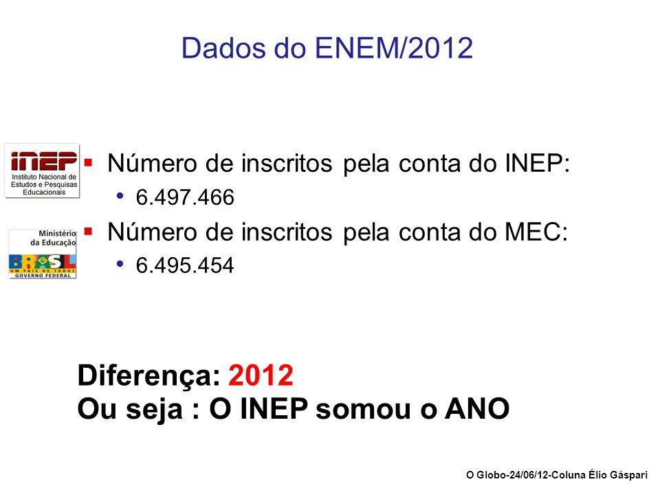 Ou seja : O INEP somou o ANO