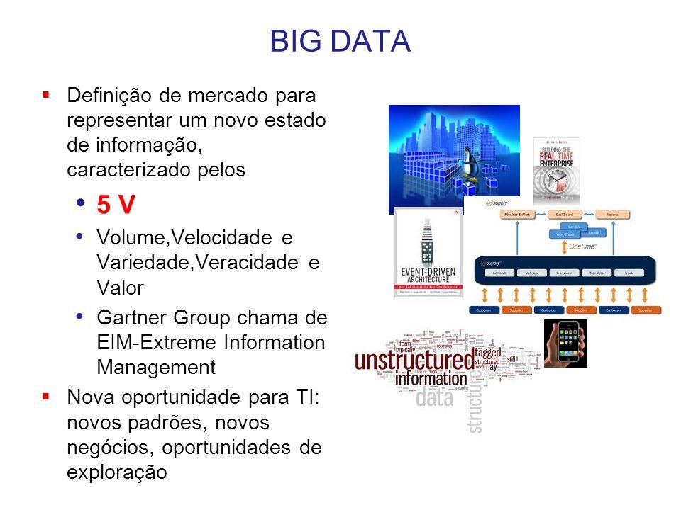 BIG DATA Definição de mercado para representar um novo estado de informação, caracterizado pelos. 5 V.