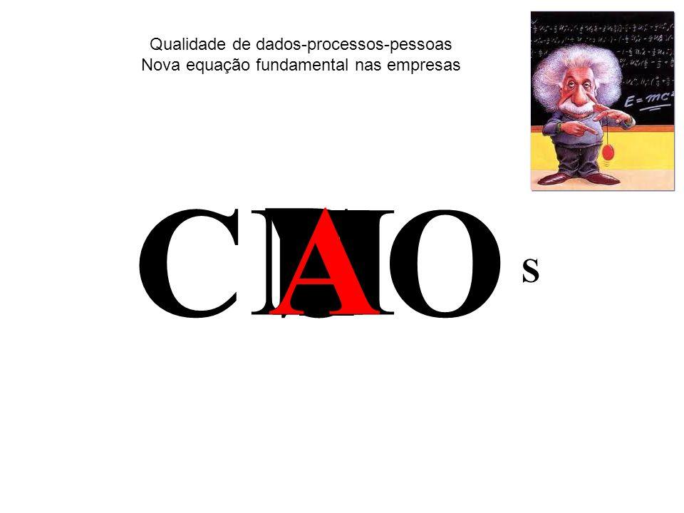 C O M D A E S F I S Qualidade de dados-processos-pessoas