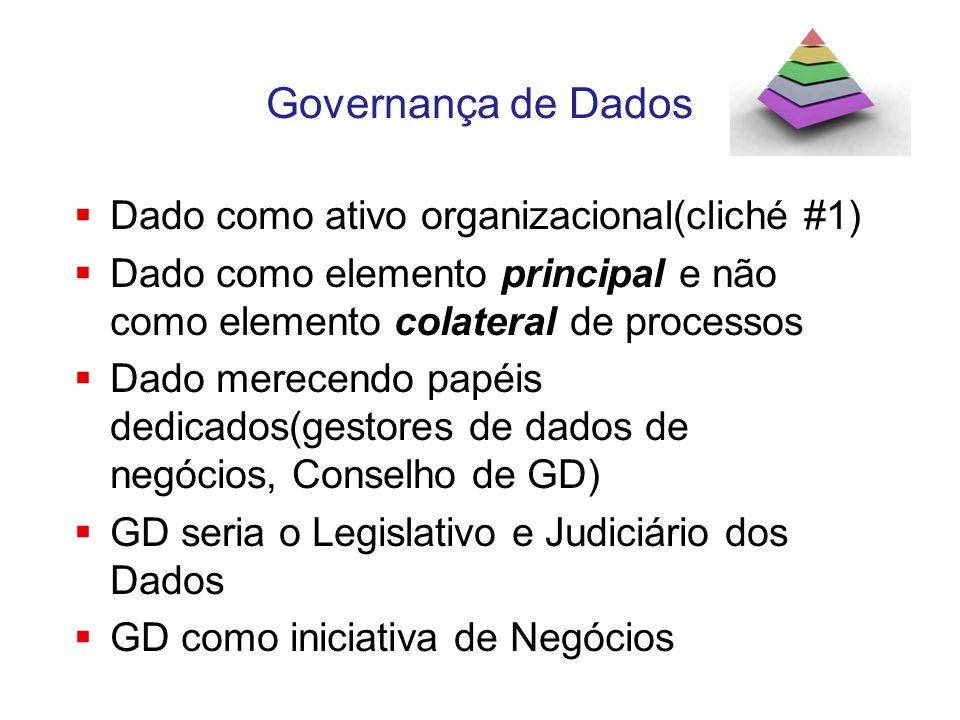 Governança de Dados Dado como ativo organizacional(cliché #1)