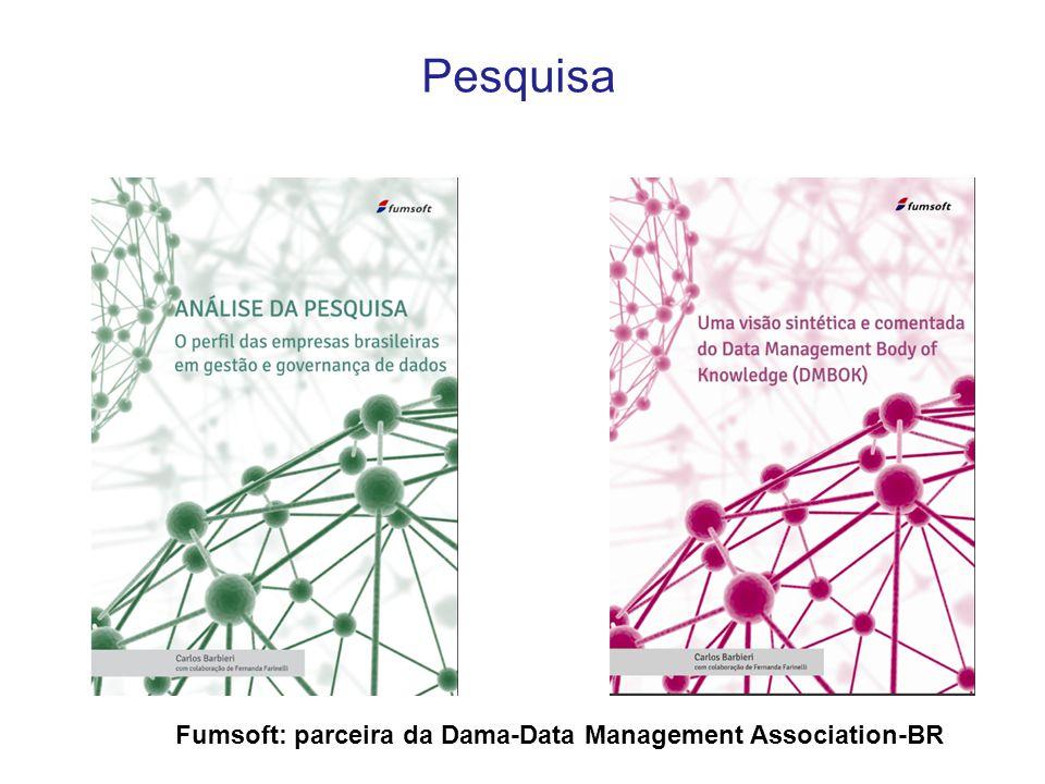 Pesquisa Fumsoft: parceira da Dama-Data Management Association-BR