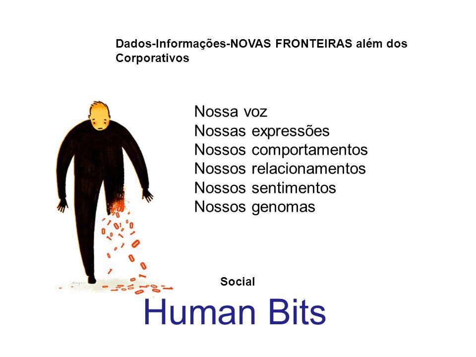 Human Bits Nossa voz Nossas expressões Nossos comportamentos