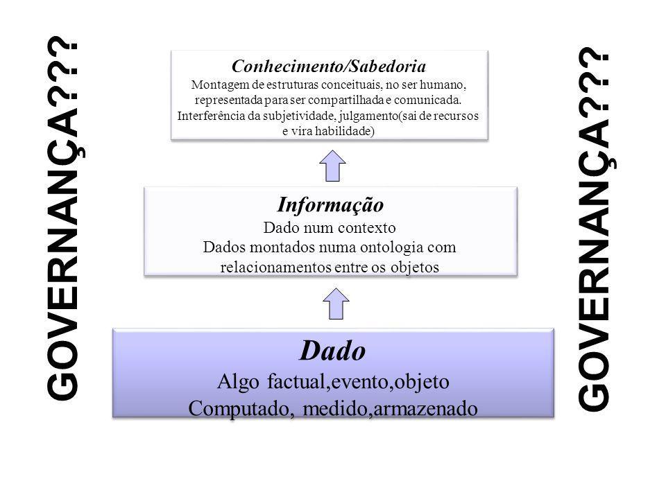 Conhecimento/Sabedoria