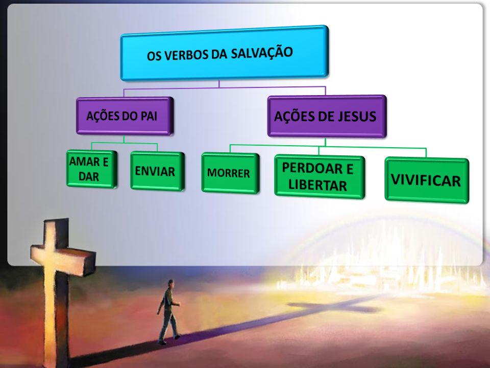 OS VERBOS DA SALVAÇÃO AÇÕES DO PAI AMAR E DAR ENVIAR AÇÕES DE JESUS