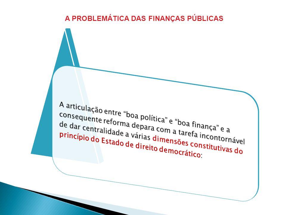 A PROBLEMÁTICA DAS FINANÇAS PÚBLICAS