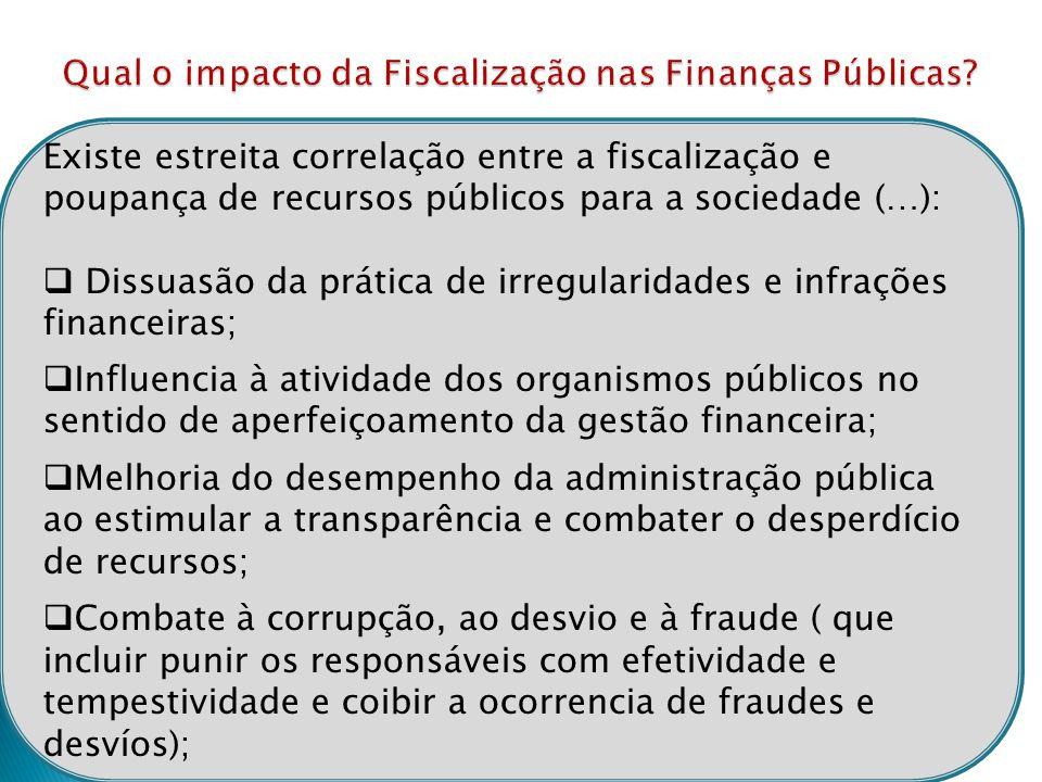 Qual o impacto da Fiscalização nas Finanças Públicas