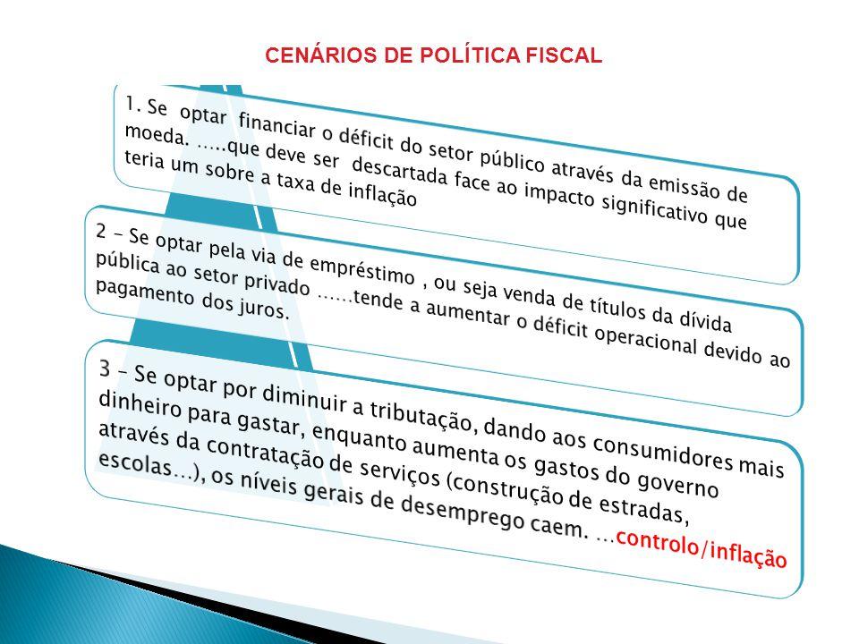 CENÁRIOS DE POLÍTICA FISCAL