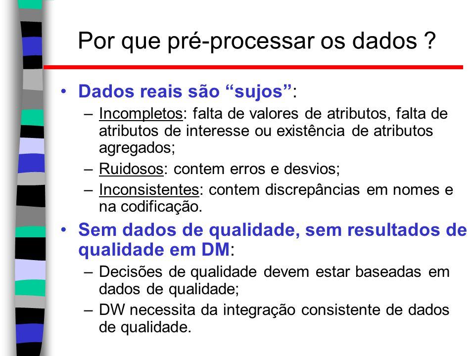 Por que pré-processar os dados