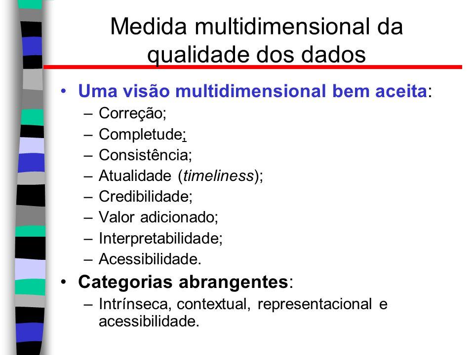 Medida multidimensional da qualidade dos dados