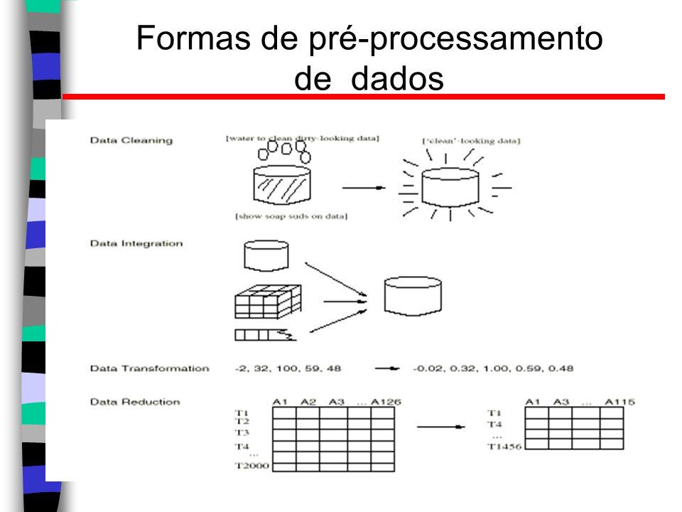 Formas de pré-processamento de dados
