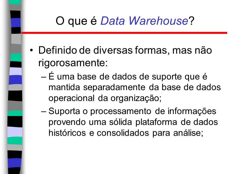 O que é Data Warehouse Definido de diversas formas, mas não rigorosamente: