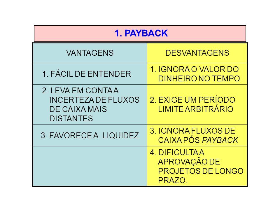 1. PAYBACK VANTAGENS DESVANTAGENS 1. FÁCIL DE ENTENDER