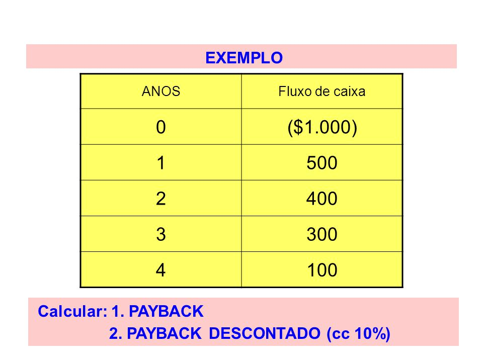 ($1.000) 1 500 2 400 3 300 4 100 EXEMPLO Calcular: 1. PAYBACK
