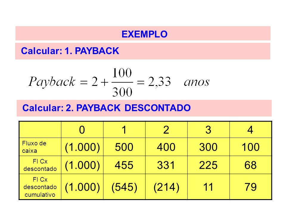 Fl Cx descontado cumulativo