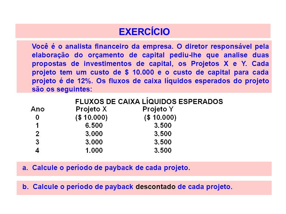 FLUXOS DE CAIXA LÍQUIDOS ESPERADOS
