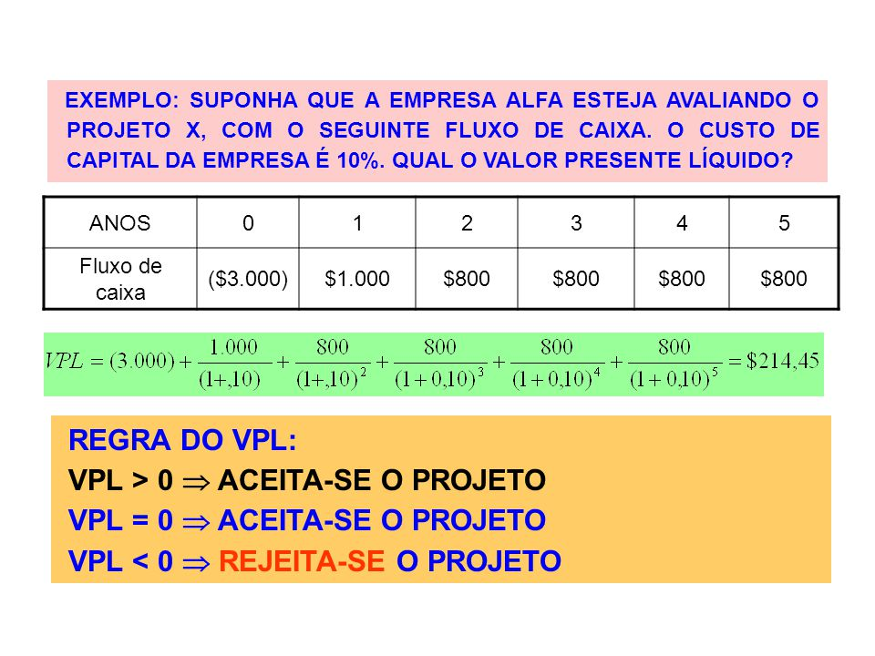 VPL > 0  ACEITA-SE O PROJETO VPL = 0  ACEITA-SE O PROJETO