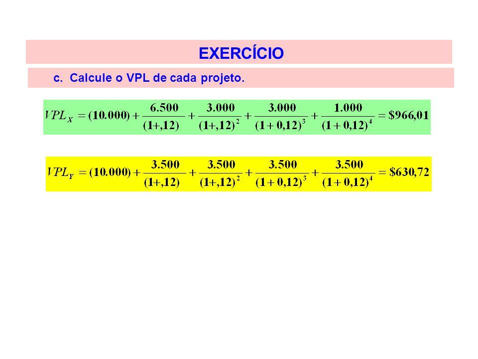 EXERCÍCIO c. Calcule o VPL de cada projeto.