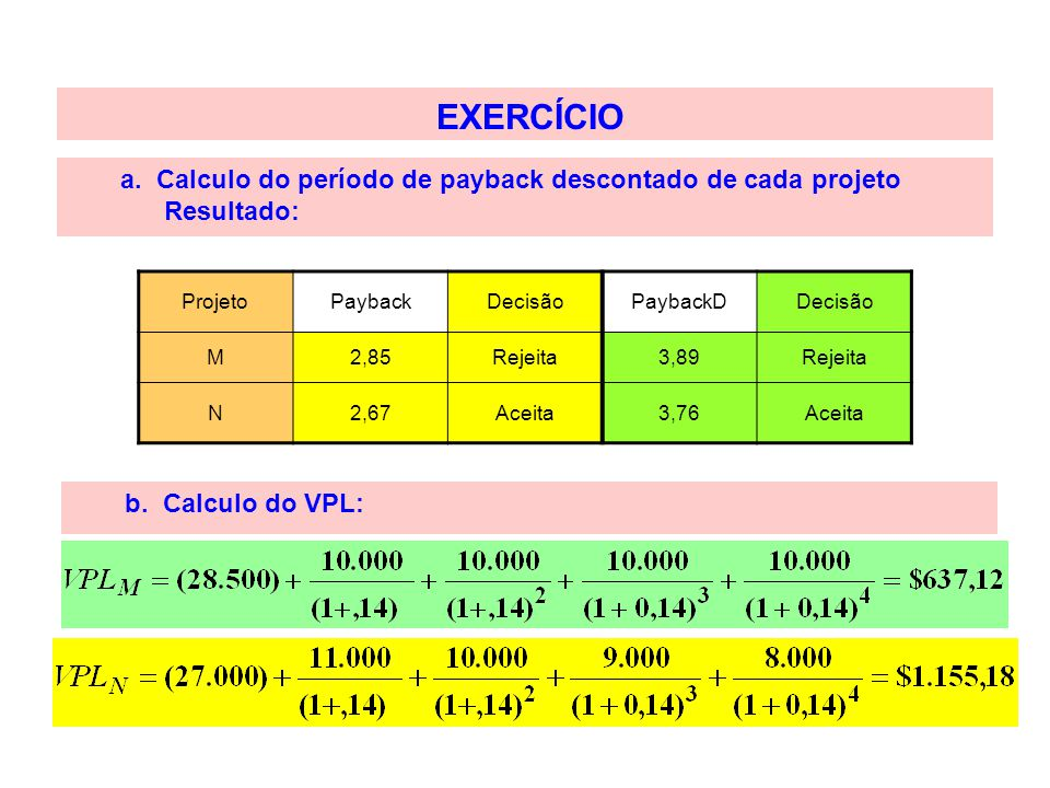 EXERCÍCIO a. Calculo do período de payback descontado de cada projeto