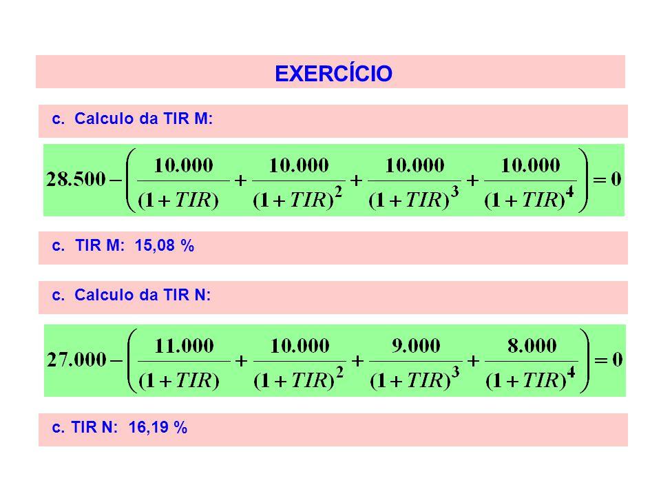 EXERCÍCIO c. Calculo da TIR M: c. TIR M: 15,08 % c. Calculo da TIR N: