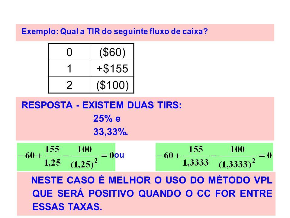 ($60) 1 +$155 2 ($100) RESPOSTA - EXISTEM DUAS TIRS: 25% e 33,33%.