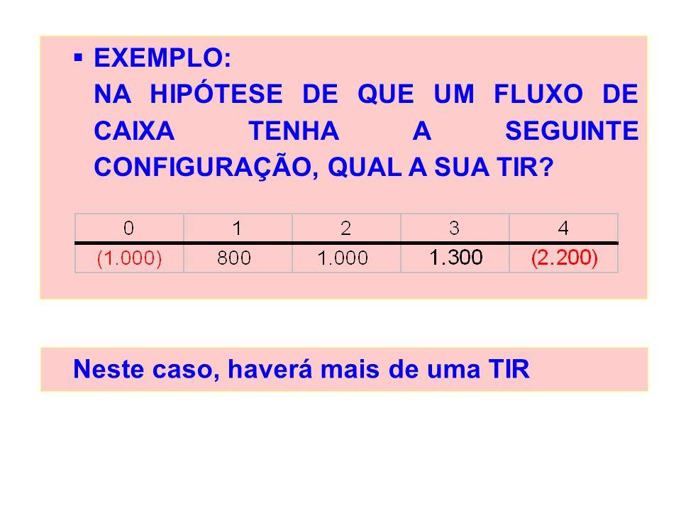 EXEMPLO: NA HIPÓTESE DE QUE UM FLUXO DE CAIXA TENHA A SEGUINTE CONFIGURAÇÃO, QUAL A SUA TIR.
