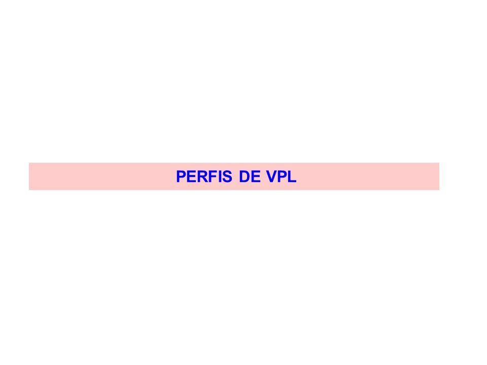 PERFIS DE VPL