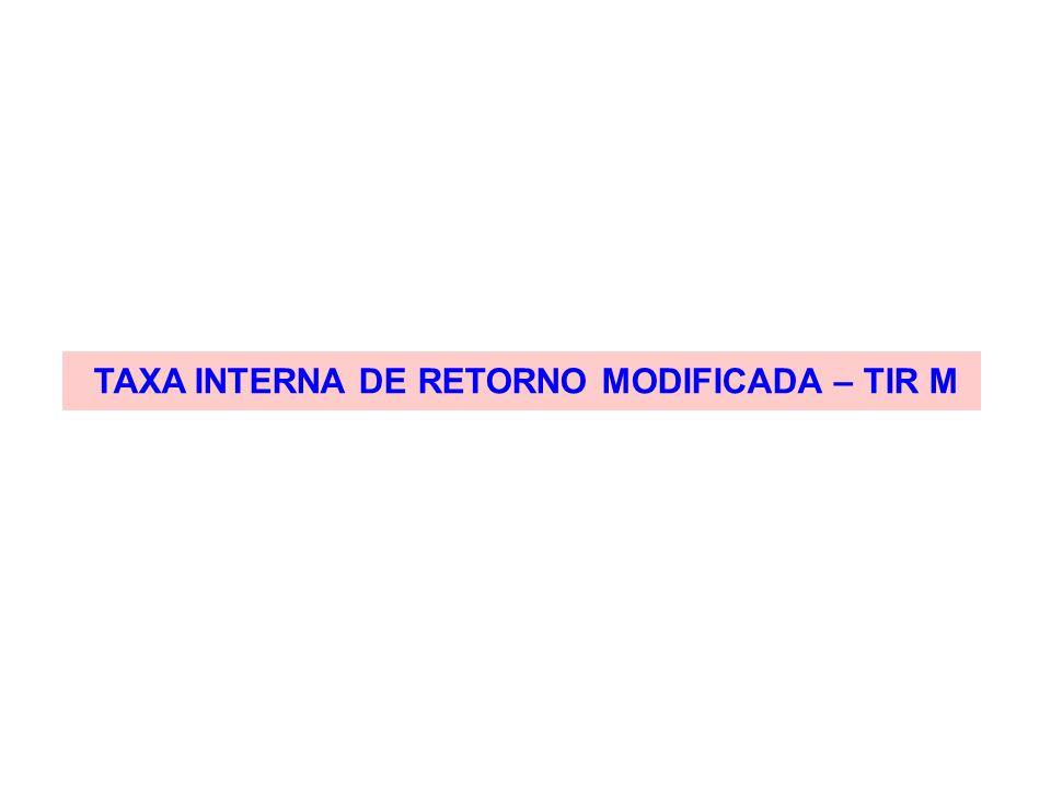 TAXA INTERNA DE RETORNO MODIFICADA – TIR M