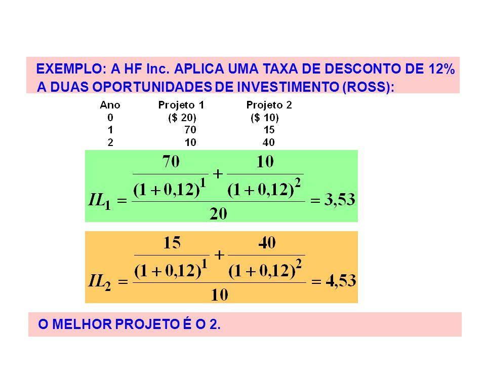 EXEMPLO: A HF Inc. APLICA UMA TAXA DE DESCONTO DE 12% A DUAS OPORTUNIDADES DE INVESTIMENTO (ROSS):