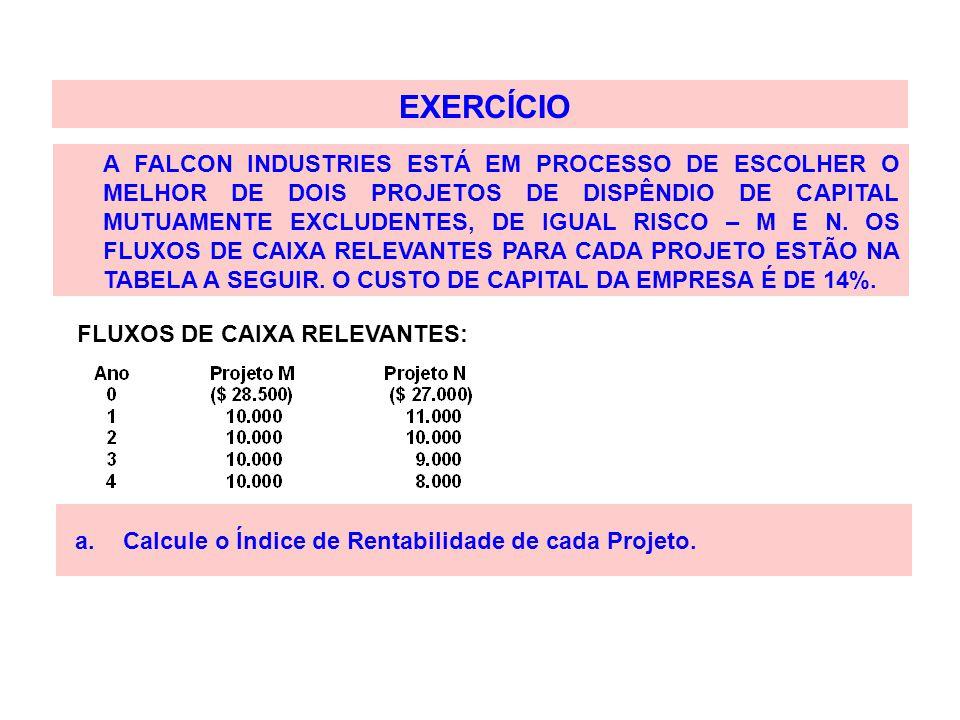 FLUXOS DE CAIXA RELEVANTES: