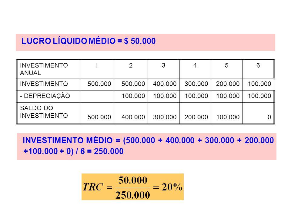 LUCRO LÍQUIDO MÉDIO = $ 50.000 INVESTIMENTO ANUAL. I. 2. 3. 4. 5. 6. INVESTIMENTO. 500.000.
