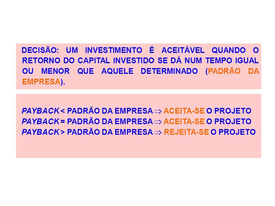 DECISÃO: UM INVESTIMENTO É ACEITÁVEL QUANDO O RETORNO DO CAPITAL INVESTIDO SE DÁ NUM TEMPO IGUAL OU MENOR QUE AQUELE DETERMINADO (PADRÃO DA EMPRESA).