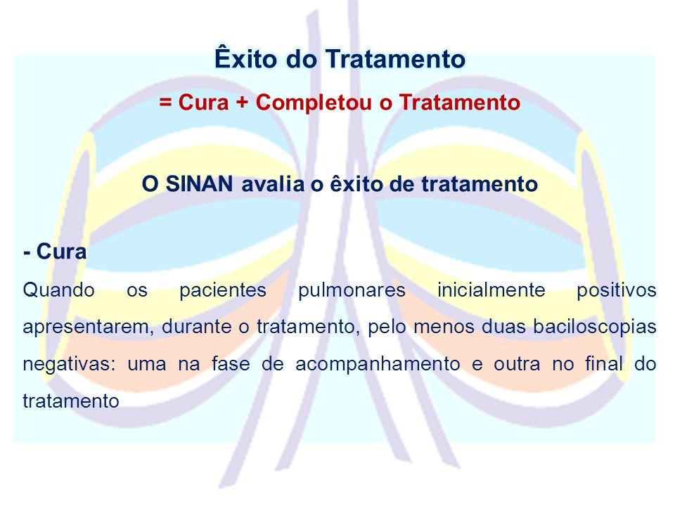 = Cura + Completou o Tratamento O SINAN avalia o êxito de tratamento