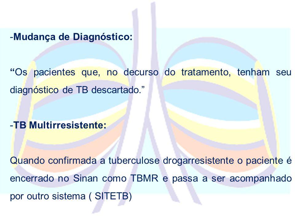 Mudança de Diagnóstico: