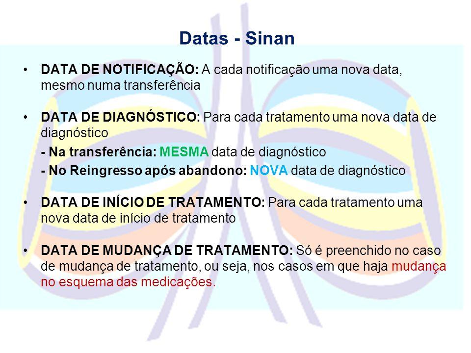 Datas - Sinan DATA DE NOTIFICAÇÃO: A cada notificação uma nova data, mesmo numa transferência.