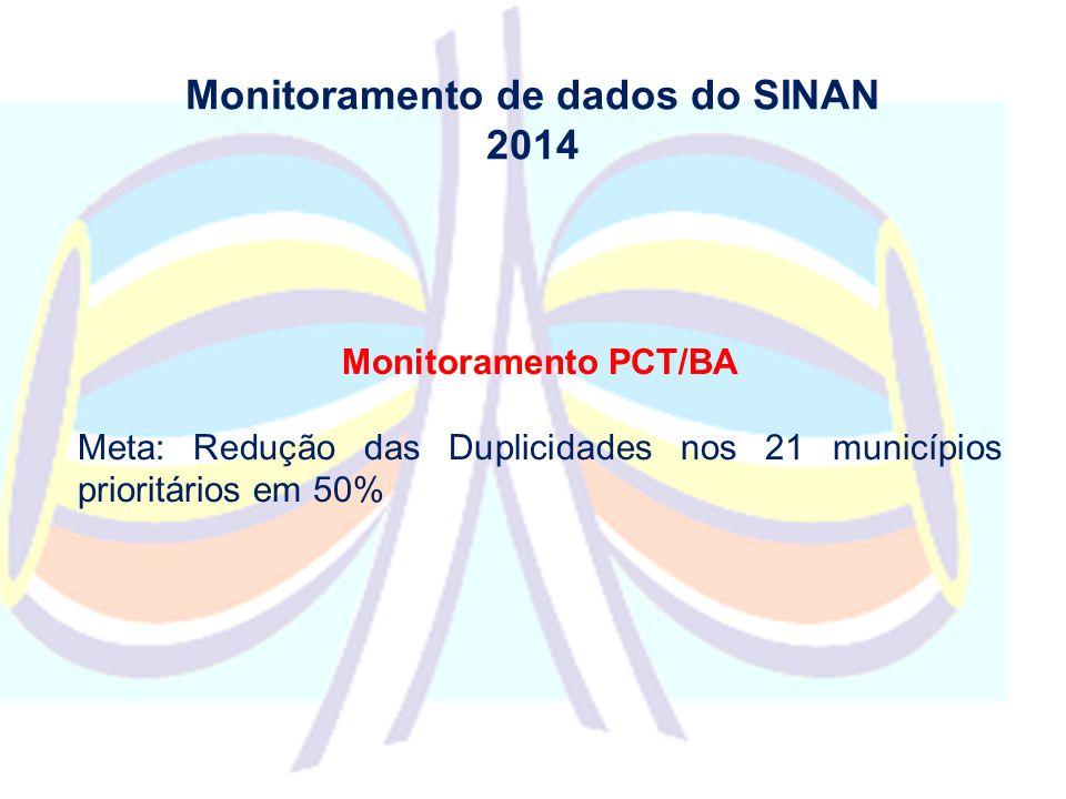 Monitoramento de dados do SINAN 2014