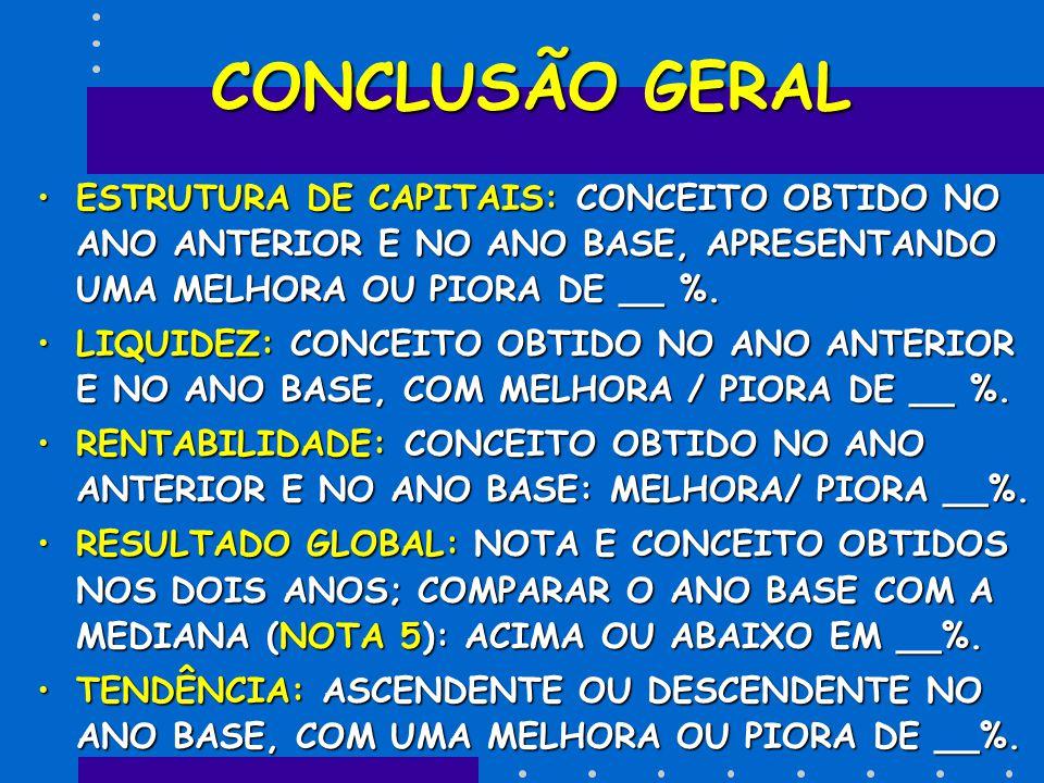 CONCLUSÃO GERAL ESTRUTURA DE CAPITAIS: CONCEITO OBTIDO NO ANO ANTERIOR E NO ANO BASE, APRESENTANDO UMA MELHORA OU PIORA DE __ %.