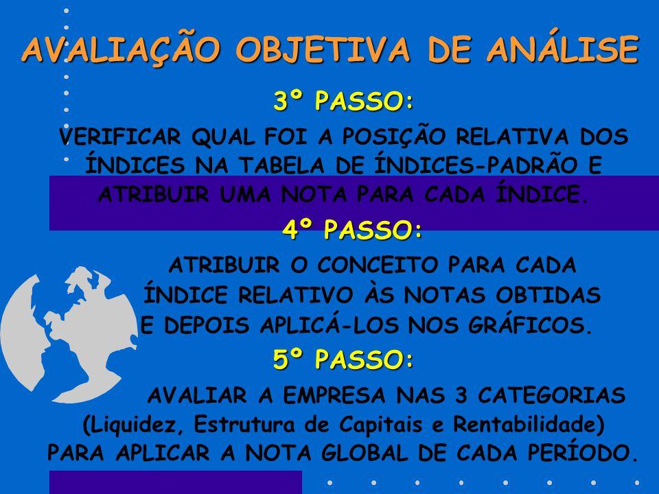 AVALIAÇÃO OBJETIVA DE ANÁLISE