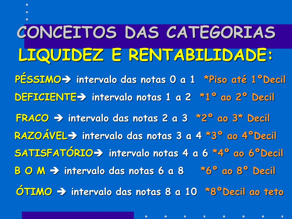 CONCEITOS DAS CATEGORIAS LIQUIDEZ E RENTABILIDADE: